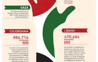 Cartel Refugiados Palestinos