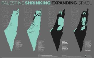 Palestina acorralada