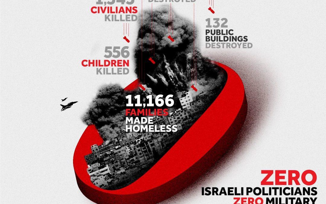 Tres años tras el último bombardeo a Gaza no hay condenas ni responsables